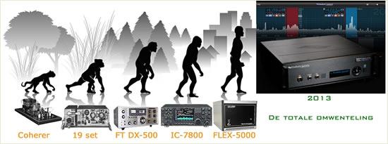 Flex Radio Systems omwenteling in het radiozendamateurisme